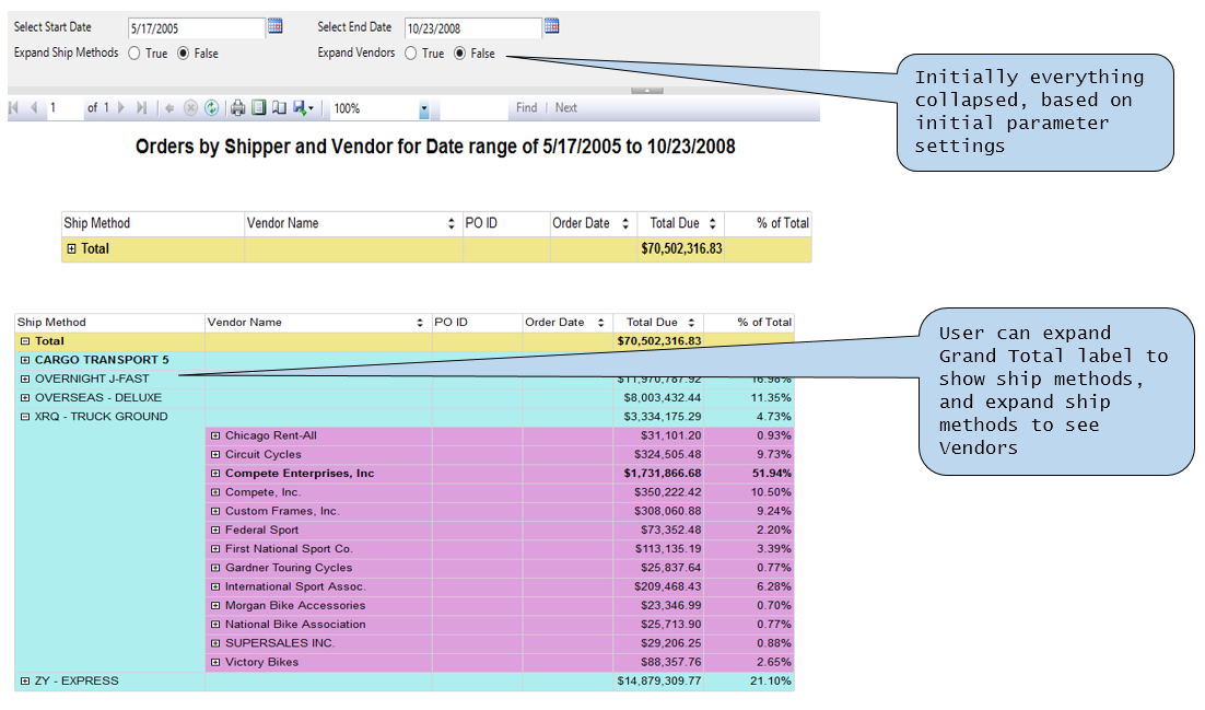 SSRS Tips: SQL Server Reporting Services Power Tips