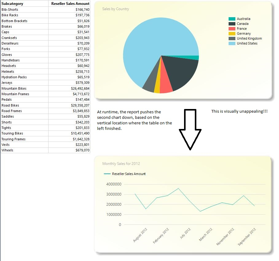 SQL Server Reporting Services: Power Tips and Work Arounds