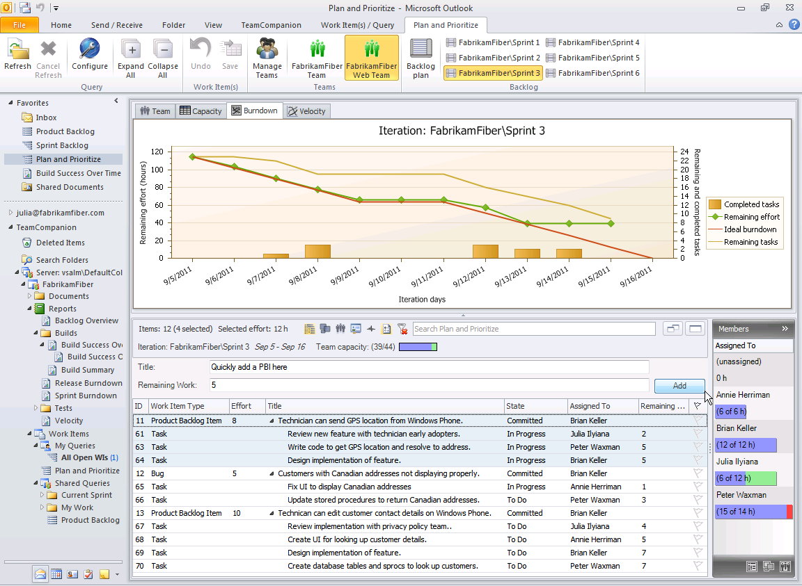 TeamCompanion Team Foundation Server and Outlook Together – Project Burndown Chart Template