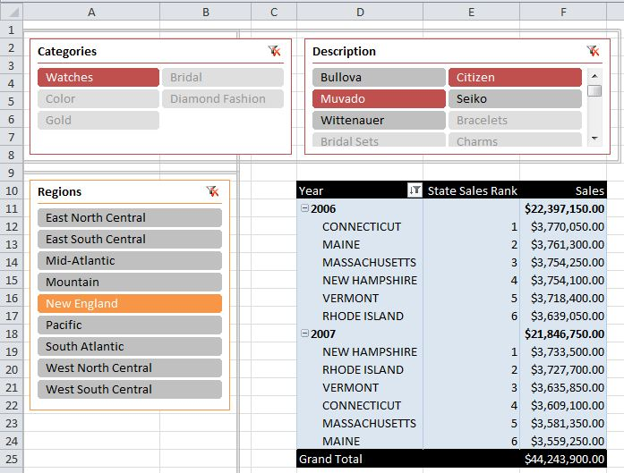 dax formulas for powerpivot pdf