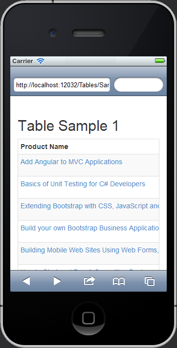 Figure 2: The same HTML table rendered on a mobile browser