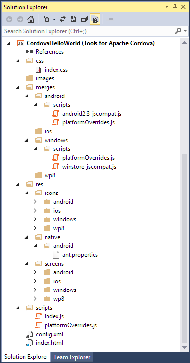 Using Apache Cordova with Visual Studio