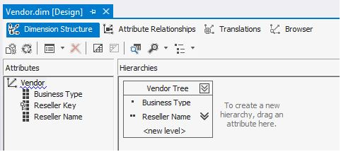 rigid flexible relationship ssas
