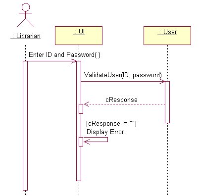 uml sequence diagramsfigure   a sequence diagram can be created for each use case in a software system