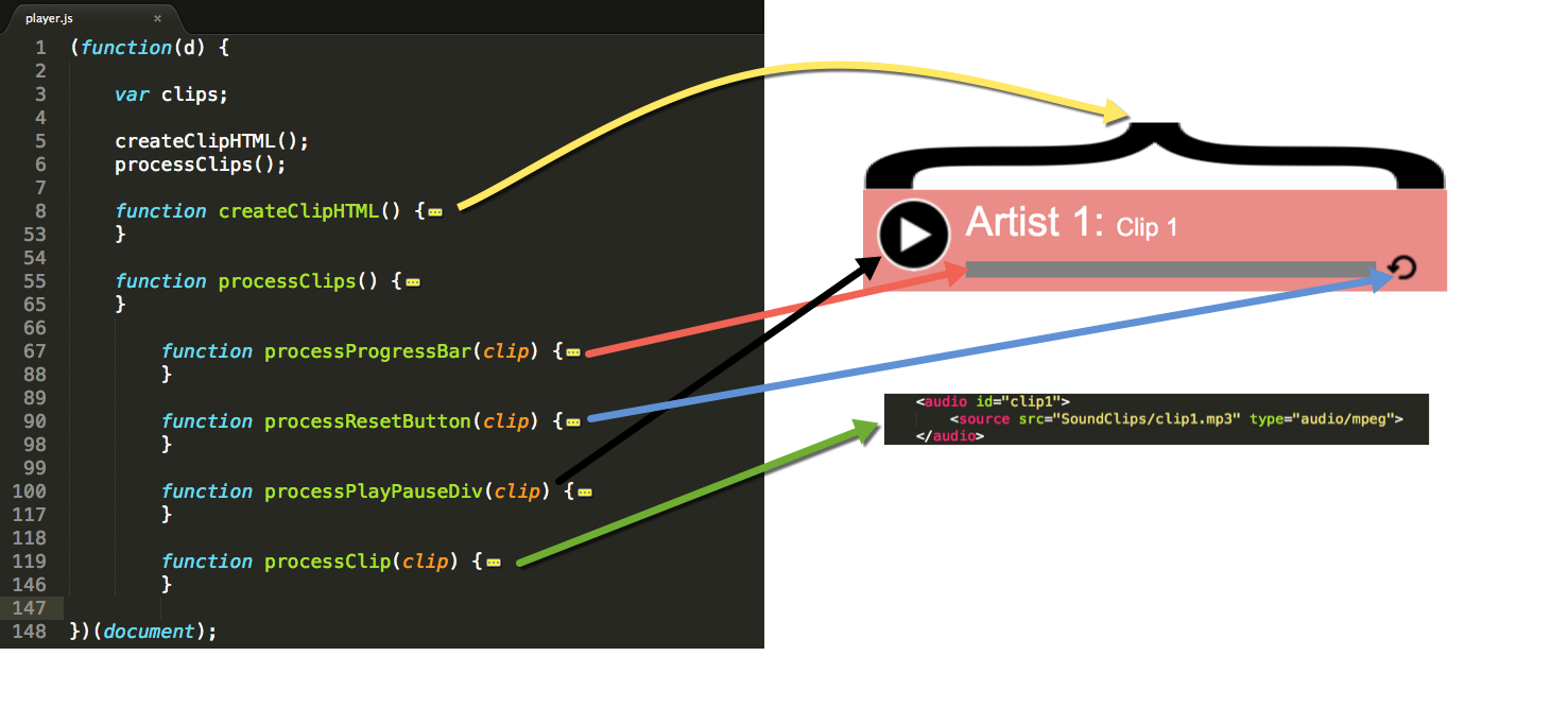 Figure 4: Each UI element can be traced to a JavaScript function.