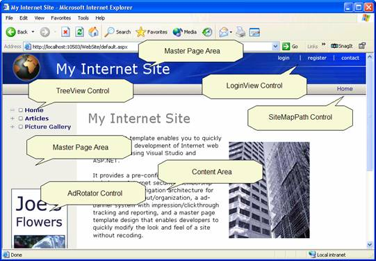 Creating Web Sites with ASP.NET Whidbey